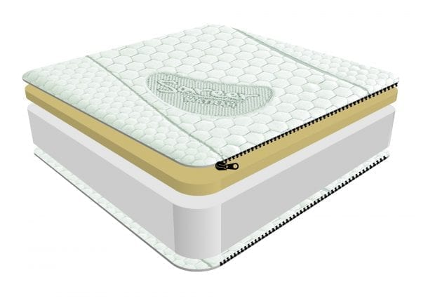 Memory Foam Mattress Single